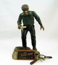 Monstres Universal Studios - Sideshow Toys - The Wolf Man 01