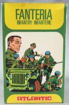 Atlantic 72eme 4101 Infanterie avec Jeep Neuf Boite