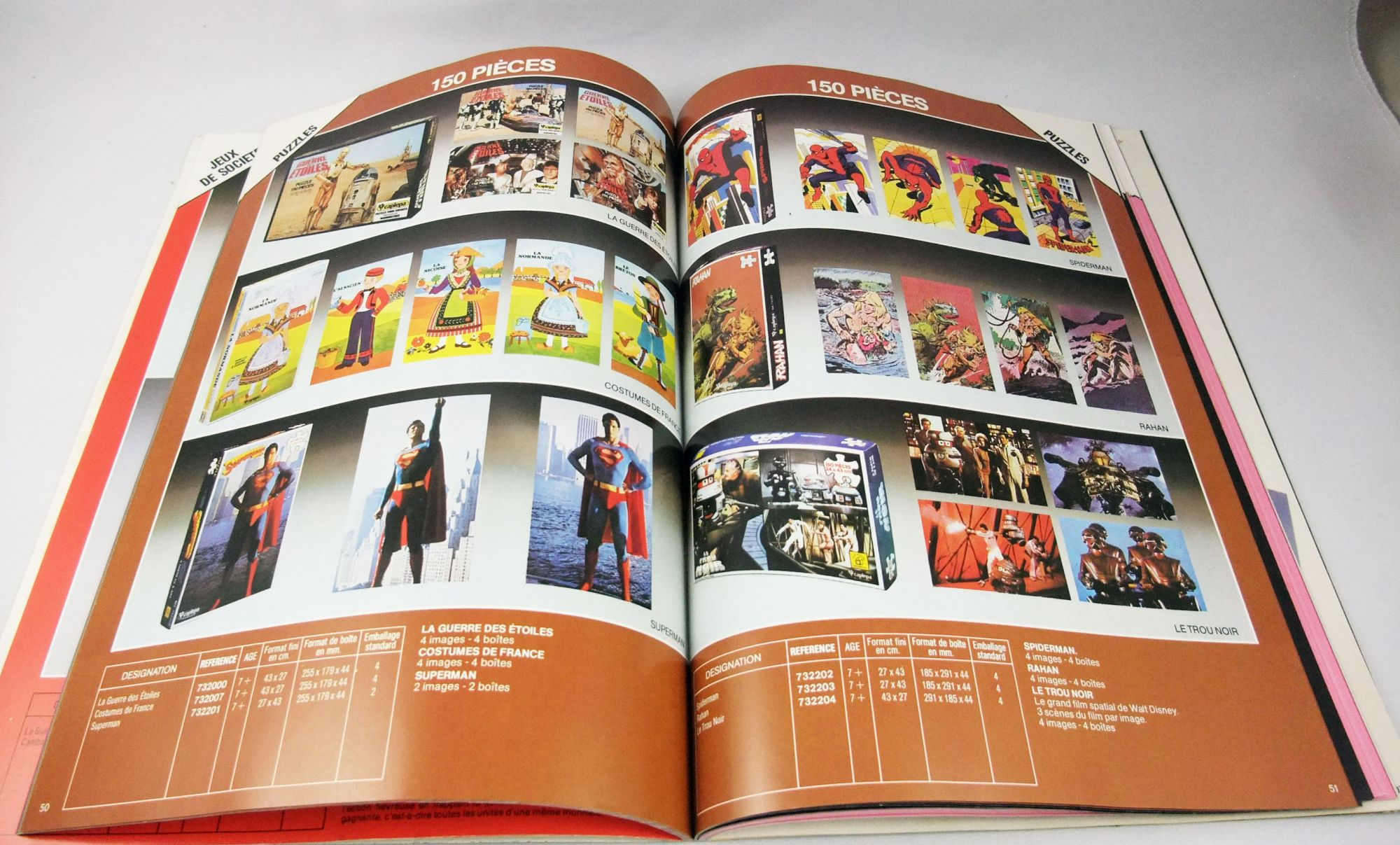 Catalogue professionnel Miro France 1980